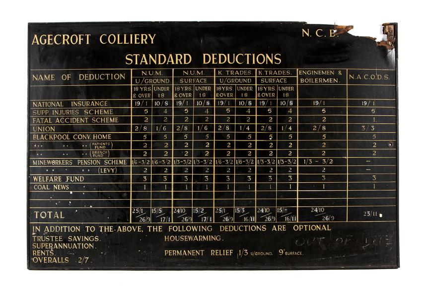 Agecroft colliery sign.Photographed straight on view on a white background.