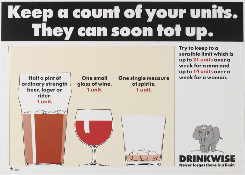 Poster (colour) ''Keep a count of your units.They can soon tot up'.  with illustration of: half a pint of beer, a