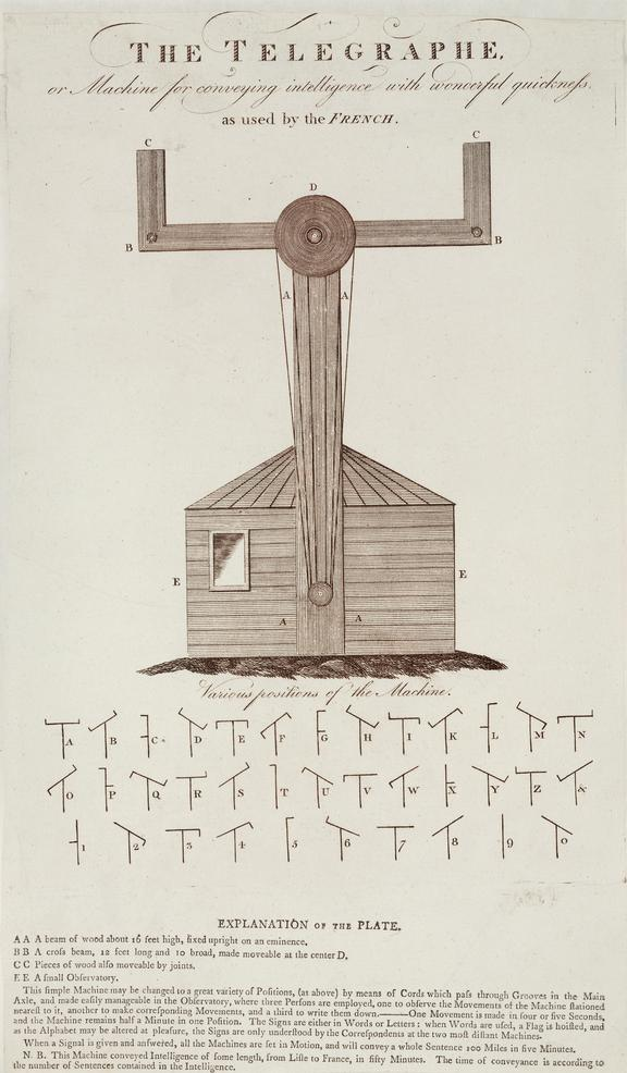 `The Telegraphe - or machine for conveying intelligence with wonderful quickness as used by the French'. Engraving and