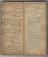 Midland Railway Officer James Gates Notebook. Main section. Pg. 51 & 52