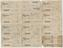 Midland Railway Police Officer James Gates, selection of receipts 1930s.