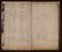 Midland Railway Officer James Gates Arrest Notebook.  Surnames beginning with 'B'