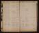 Midland Railway Officer James Gates Arrest Notebook.  Surnames beginning with 'C'