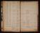 Midland Railway Officer James Gates Arrest Notebook.  Surnames beginning with 'M'