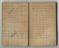 Small Notebook of officer James Gates, Midland Railway Police. Pgs. 3 & 4