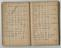 Small Notebook of officer James Gates, Midland Railway Police. Pgs. 41 & 42