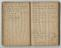 Small Notebook of officer James Gates, Midland Railway Police. Pgs. 59 & 60