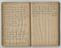 Small Notebook of officer James Gates, Midland Railway Police. Pgs. 83 & 84