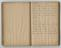 Small Notebook of officer James Gates, Midland Railway Police. Pgs. 93 & 94