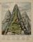 Geographical Diagram: Principal Eminences of the British Islands [Beach Head, Scaw Fell Pikes, Ben Nevis, Snowdon