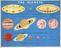 Astronomical Diagram: The Planets. Telescopic views of the planets. Comparative magnitudes of the planets with their