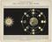 Astronomical Diagram: Transparent diagram of the phases of the moon. Published by James Reynolds, 174 Strand. ca.1860
