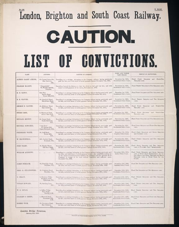 London, Brighton and South Coast Railway, Caution Notice, List of Convictions.1893.