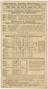 One of Five handbills. Worthing Motor Services Ltd. Timetable 1910. Obverse