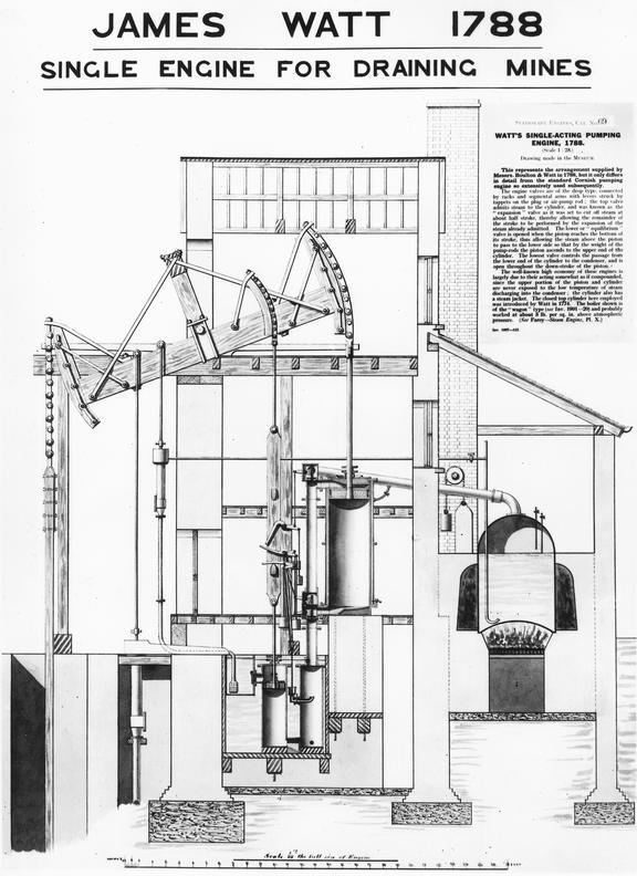 Drawing of James Watt's Single Engine for Draining Mines, 1788