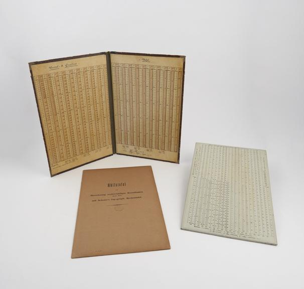 Scherer's Logarithmischgraphische Rechentafel' (1 tin plate, 2 smaller mica plates and text), published by Armann and