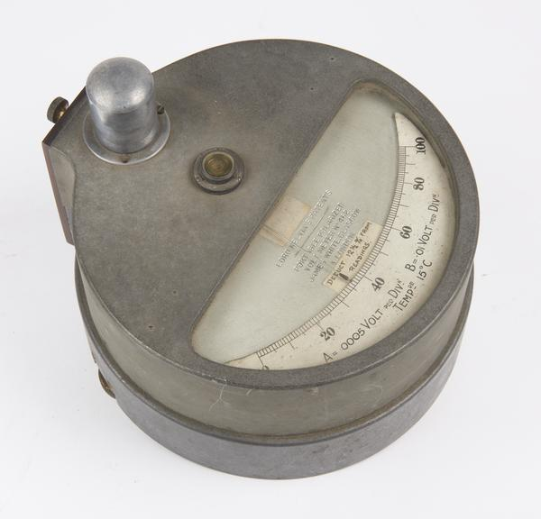 James White Lord Kelvin's pate